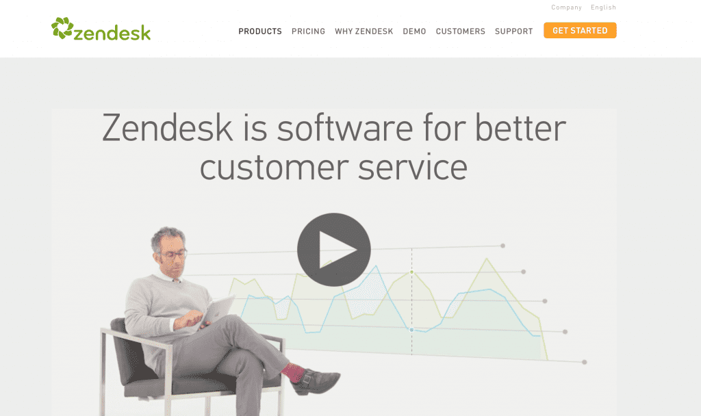 eCommerce Tool for Customer Service - Zendesk